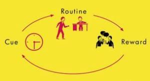 habit routine